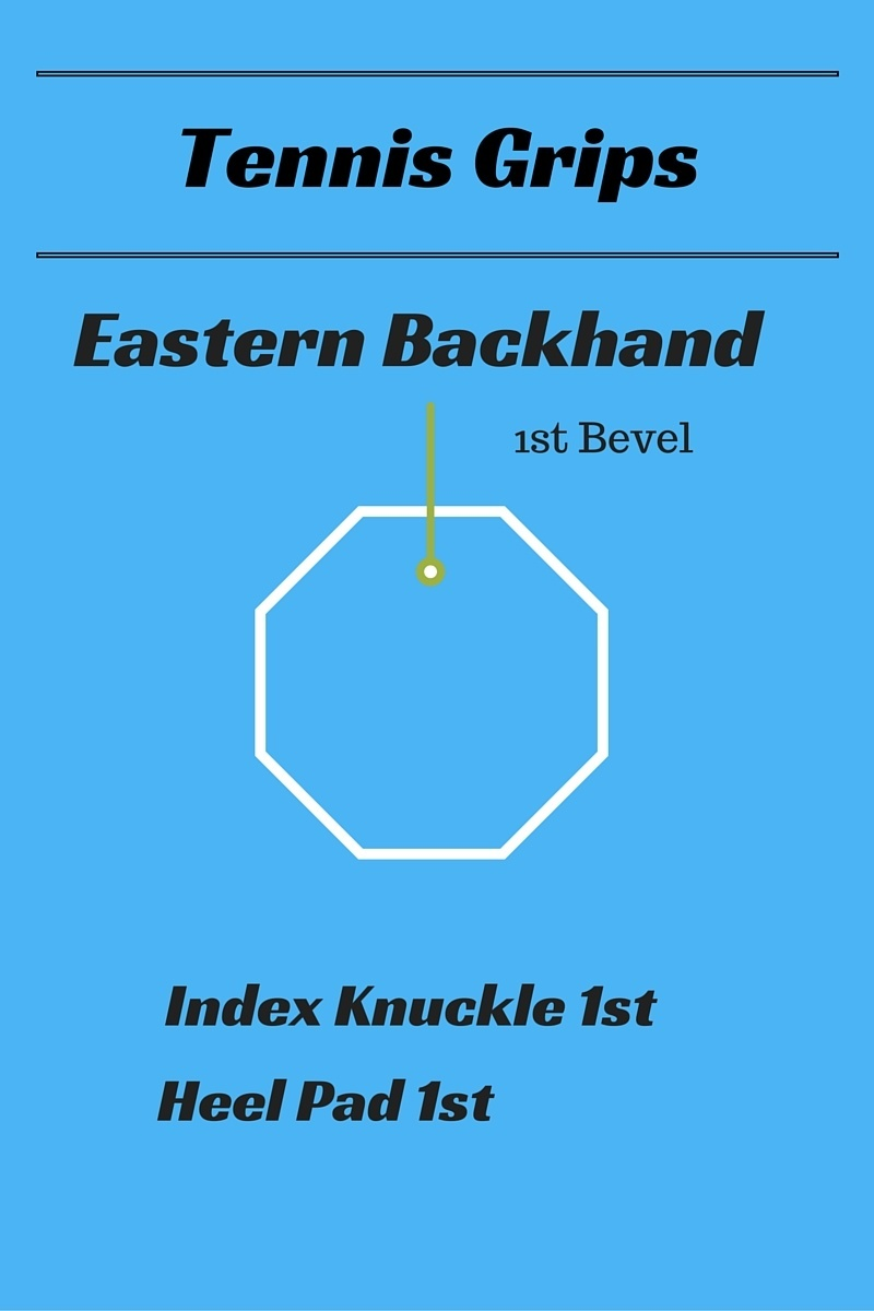 eastern backhand tennis