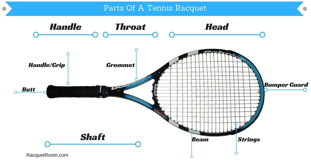 tennis how to hold racquet