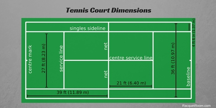 Half Court Tennis Court Dimensions 28 Images Court Layouts Flex Court Athletics Court